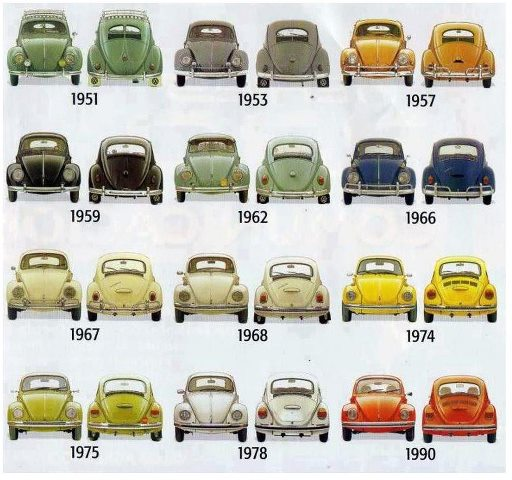 VW FUSCA TODOS ANOS