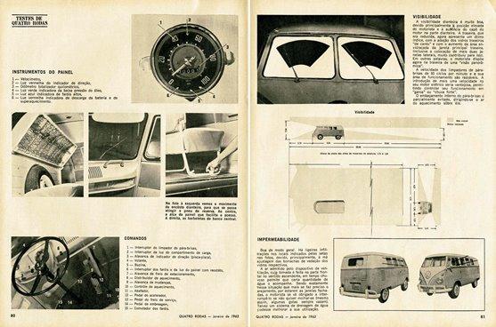 teste rev 4 rodas 1963